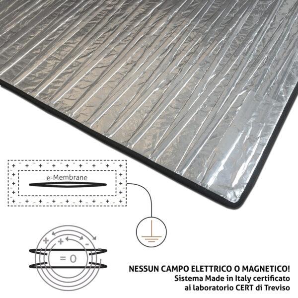 Sottotappeto riscaldante elettrico alluminio alta efficienza certificato sicuro